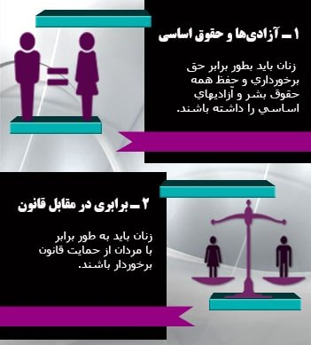 حقوق زنان در ایران آزاد فردا ۱