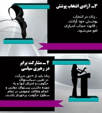 حقوق زنان در ایران آزاد فردا ۲