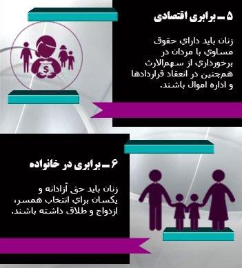 حقوق زنان در ایران آزاد فردا ۳