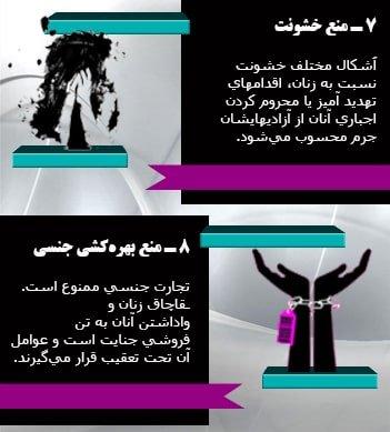 حقوق زنان در ایران آزاد فردا ۴