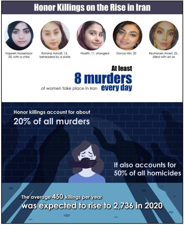 قوانین زن ستیز در ایران برای قتل ناموسی زنان و دختران مجوز صادر می کند