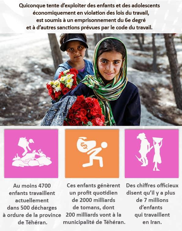 L'article 7 du projet de loi sur la protection des enfants et des adolescents prévoit des sanctions financières