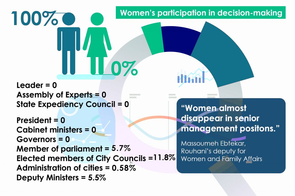 Female members of parliament promote and justify misogyny