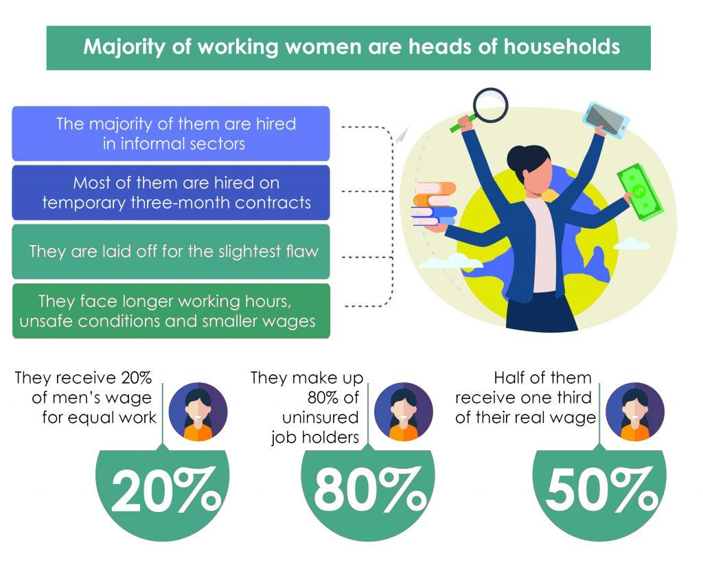 La participation politique des femmes aux niveaux décisionnels