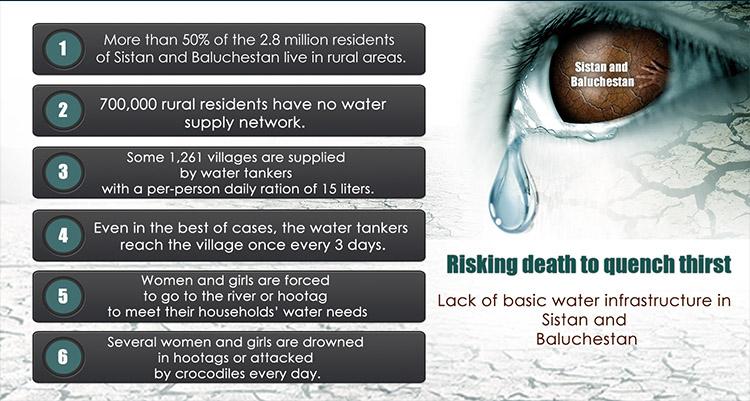 Flood victims of Hormozgan are left to combat intense heat, the Coronavirus, and Scorpions