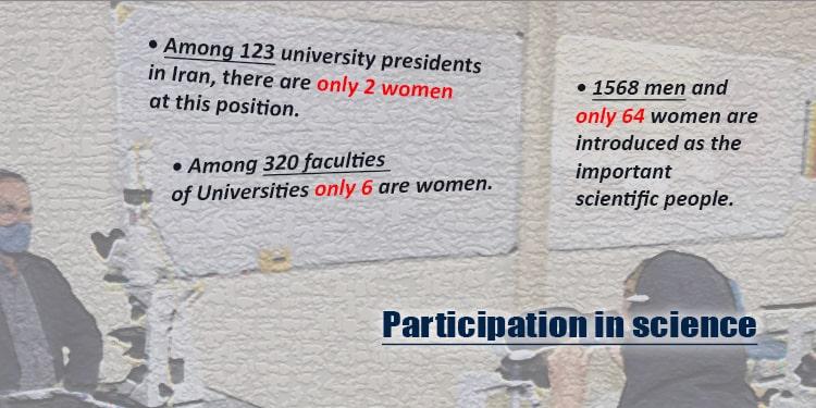 Women's participation in Universities