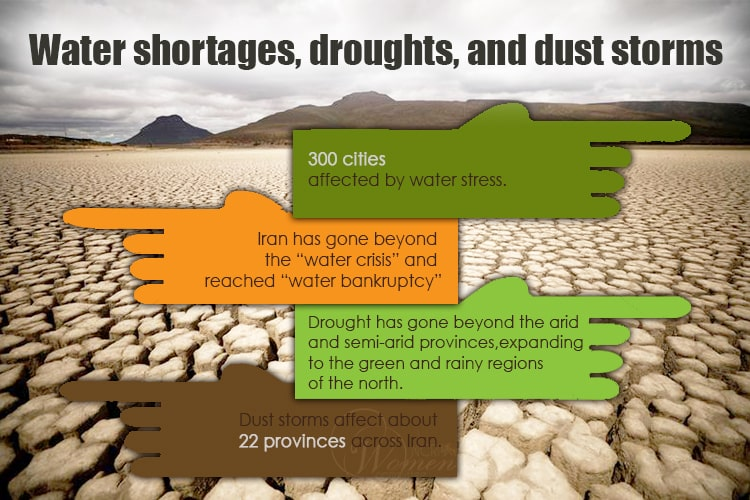 Droughts in Iran